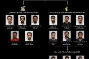 تحرش إيران بالبحرين يعقد محاولات إطلاق حوار خليجي إيراني