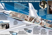 أسرار تُكشف عن طائرة Air Force One... تفاصيل مذهلة عن 'البيت الأبيض الطائر'!