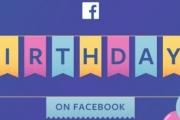 اجعله ذا هدفٍ أسمى.. فيسبوك تسمح بجمع التبرعات بمناسبة عيد ميلادك