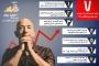 إنفوجراف: 7 نصائح يقدمها لك جيف بيزوس.. أغنى رجل في العالم بـ2017