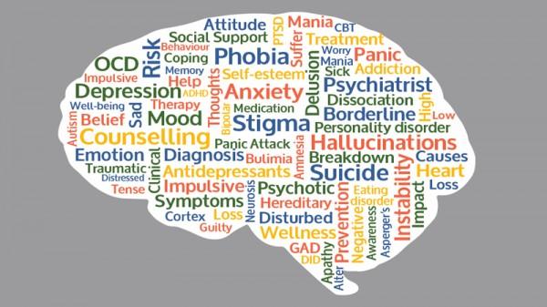 الصحة العقلية قد تكلف العالم 16 تريليون دولار بحلول 2030