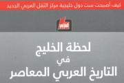 كيف احتل الخليج مركز الثِّقل العربي المعاصر في كتاب عبد الخالق عبد الله