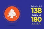 الاقتصاد اللبناني والأرقام المخيفة...