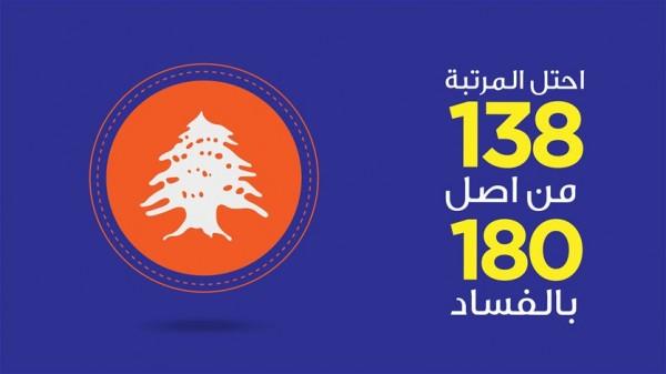 الاقتصاد اللبناني والأرقام المخيفة... 'وين مفكرين حالكن؟'
