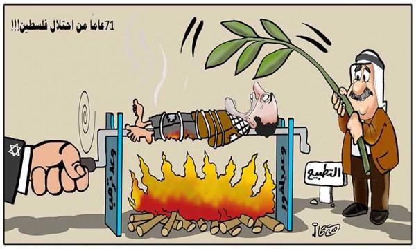 71 عاما من احتلال فلسطين!!