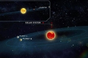 كوكبان قريبان شبيهان بالأرض يمتلكان عناصر الحياة
