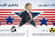 ترامب.. معانيه الأميركية وتداعياته الشرق أوسطية